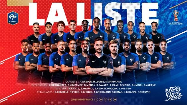 Αυτή είναι η 23άδα της Γαλλίας | Sportsking.gr